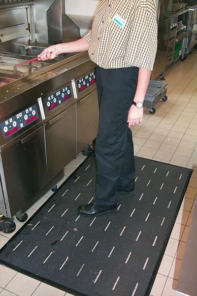 m2-Antirutschmatte™ | Bodenmatte